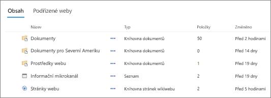 Část Obsah na stránce Obsah webu