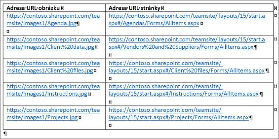 Tabulku obsahující adresy URL obrázků a adresy URL stránek