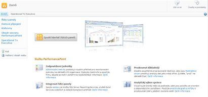 Šablona webu PerformancePoint, která usnadňuje seznámení se službami PerformancePoint a umožňuje spuštění Návrháře řídicích panelů PerformancePoint