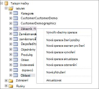Snímek obrazovky ukazující databázi Tailspintoys v SharePoint Designeru. Pokud kliknete pravým tlačítkem na název tabulky, zobrazí se nabídka, ve které můžete vybrat operace pro vytvoření.