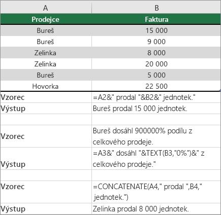 Příklady BF kombinování textu a čísel