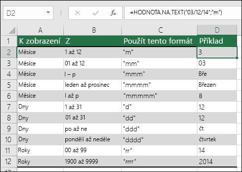 Příklady formátovacích řetězců Měsíců, Dnů a Roků.