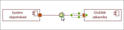 Vyžaduje rozhraní obrazec spojený se podle rozhraní