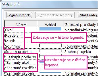 Dialogové okno s pruhy, které se budou, nebo naopak nebudou tisknout