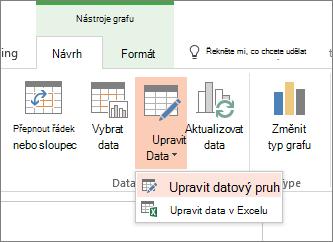 Nástroje grafu s vybranou položkou upravit data