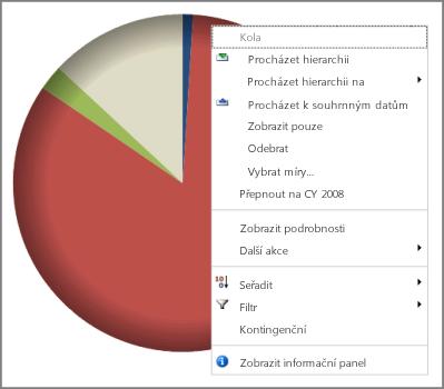 Kontextová nabídka pro hodnotu v analytickém grafu