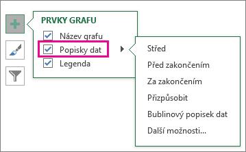 Prvky grafu > Popisky dat > možnosti popisků