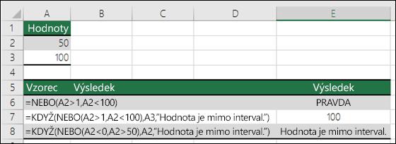 Příklady použití funkce NEBO s funkcí KDYŽ