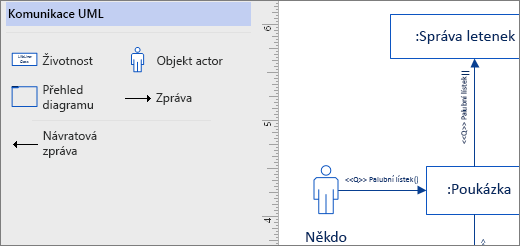 Komunikace UML vzorníku příklad obrazce na stránce