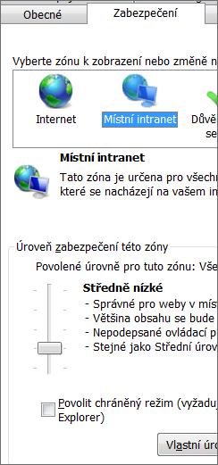 Zóna Místní intranet