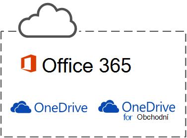 Tři cloudovým službám společnosti Microsoft