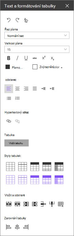 Formátování podokno textu webové části