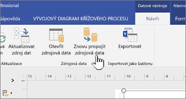 Tlačítko Znovu propojit zdrojová data na pásu karet