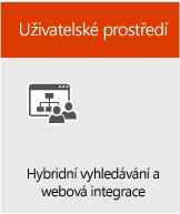 Hybridní uživatelské prostředí