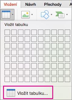 Možnost Vložit tabulku