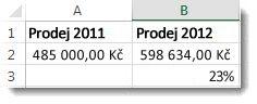 485 000 Kč v buňce A2, 598 634 Kč v buňce B2 a 23 % v buňce B3, procentuální změna mezi těmihle dvěma čísly