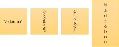 Ukázky směru textu: vodorovný, otočený a nad sebou