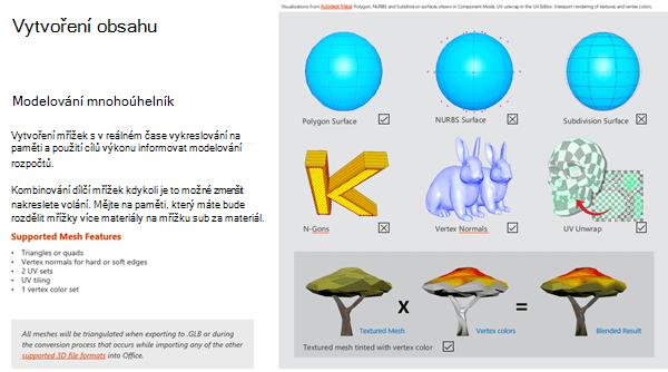 Snímek obrazovky s oddílem pro vytváření obsahu pro pravidla 3D obsahu