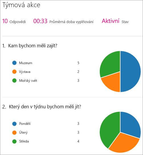Zobrazení shrnutí výsledků webové části Microsoft Forms