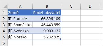 Nově přidaný sloupec, hodnoty pocházející z propojeného záznamu