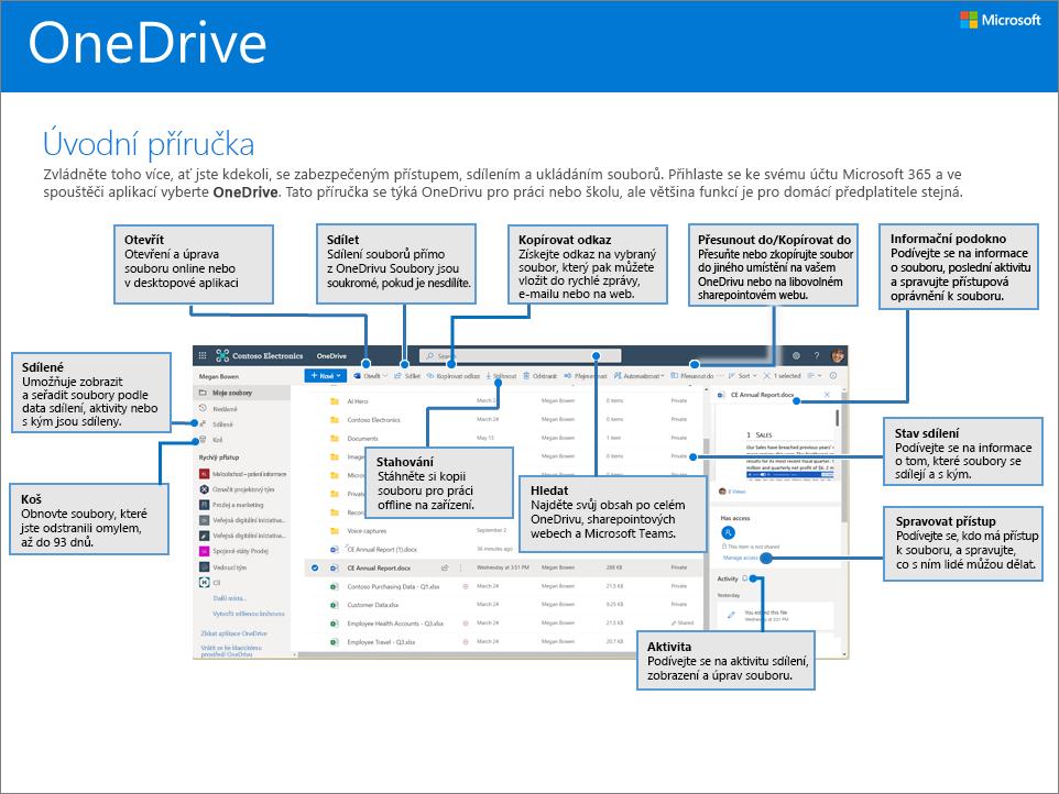OneDrive – úvodní příručka