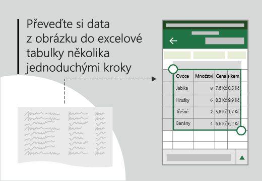 Obrázek Conceptual ručně kreslený tabulky vložená do aplikace Excel na ruční zařízení jako tabulku.