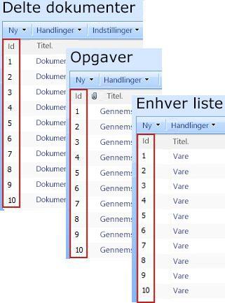 Id-kolonne i forskellige SharePoint-lister