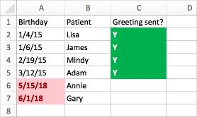 Eksempel på betinget formatering med fødselsdatoer, navne og en Sendt-kolonne