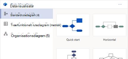 Udfør flotte Visio-diagrammer i Excel