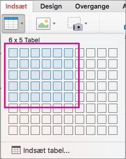 Indsætte en tabel med gitteret