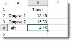 Sammenlagt tid, der er over 24 timer, giver et uventet resultat på 4:15