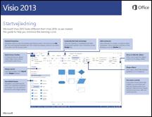 Startvejledning til Visio 2013