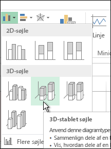 3D-stablet søjle