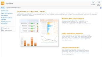 Business Intelligence Center, et websted i SharePoint Server 2010