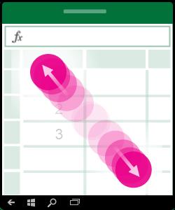 Grafik, der viser zoom ud- eller fra hinanden-bevægelse