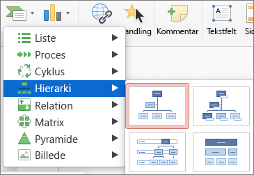 OrgChart-hierarki