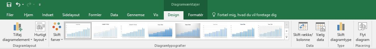 Diagramtypografier