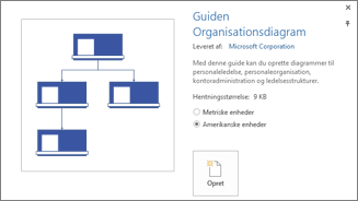 Organisationsdiagram