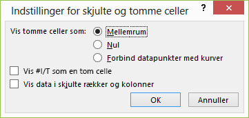 Dialogboksen Excel-diagramfunktioner for skjulte og tomme celler