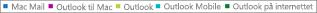 Skærmbillede: Liste over mailklienter. Klik på mailklienten for at få yderligere rapporteringsdata om den pågældende klient.