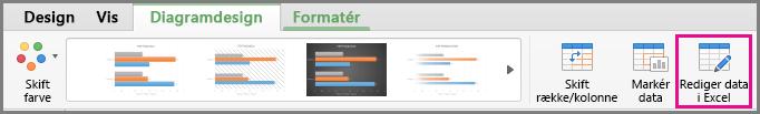 Rediger diagram i Excel i Office til Mac