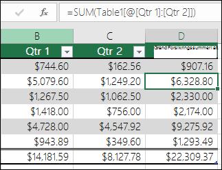 Eksempel på en formel, der indeholder autofilled til at oprette en beregnet kolonne i en tabel