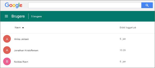 Liste over brugere i Google Administration.
