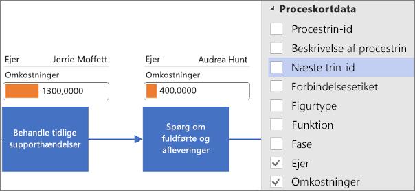 Anvend Datagrafik til Visio Datavisualisator-diagram