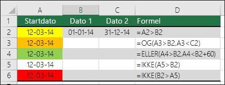 Eksempel på brug af OG, ELLER og IKKE som test af betinget formatering
