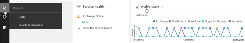 Se nye aktivitetsrapporter for Office 365