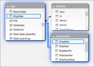 Relationer med flere datotabeller i diagramvisning