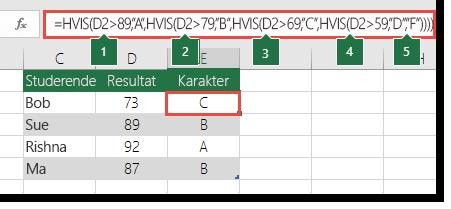 """Komplekst indlejret HVIS-sætning – formlen i E2 er =HVIS(B2>97,""""A+"""",HVIS(B2>93,""""A"""",HVIS(B2>89,""""A-"""",HVIS(B2>87,""""B+"""",HVIS(B2>83,""""B"""",HVIS(B2>79,""""B-"""",HVIS(B2>77,""""C+"""",HVIS(B2>73,""""C"""",HVIS(B2>69,""""C-"""",HVIS(B2>57,""""D+"""",HVIS(B2>53,""""D"""",HVIS(B2>49,""""D-"""",""""F""""))))))))))))"""