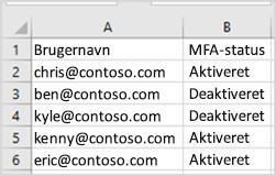 CSV-eksempelfil til masseopdatering