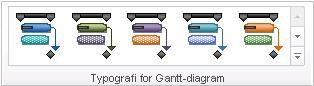 Grafik med typografier til Gantt-diagram